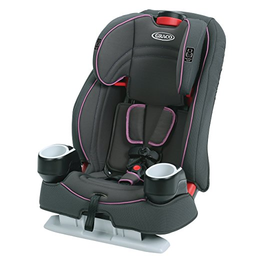 Click To Enlarge HomeCar Seats Graco